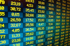 Financial data- stock exchange. Online computer screen Royalty Free Stock Photo