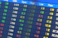 Financial data stock exchange Stock Images