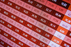 Financial data- stock exchange - loss. Financial data- stock exchange - red screen symbolizes losses Royalty Free Stock Images