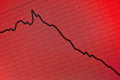 Financial data- stock exchange - loss. Financial data- stock exchange - red screen symbolizes losses stock image