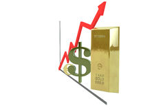 Financial diagram of euro, dollar sign and gold Royalty Free Stock Image