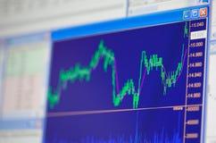 Financial diagrams on monitor screen, close up Royalty Free Stock Photos