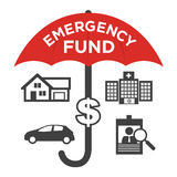 Financial Emergency Fund Icons with Umbrella. Financial Emergency Fund with Umbrella and car, hospital, car, and job icons Royalty Free Stock Photography