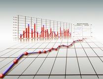 Financial evolution Royalty Free Stock Photo