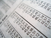 Financial figures. Financial part of a newspaper showing stock data royalty free stock image