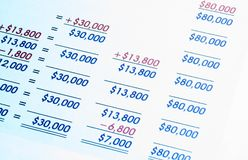 Financial statement figures Stock Images