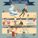 Financial Freedom infographics. Financial infographic vector design illustrations Stock Images