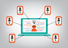 Financial Funding via Computers and Internet. Crowdfunding and Online Business Venture transactions via Social Media websites or Computer devices. Editable EPS10 stock illustration