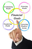Financial Goals Stock Image