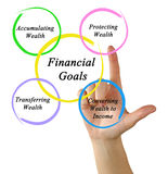Financial Goals Stock Photography