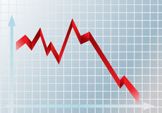 Financial graph 2. Picture of financial graph showing drastic downfall Royalty Free Stock Photography