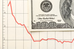 Financial graph. With 100 dollars Royalty Free Stock Photo