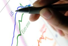 Financial graph Royalty Free Stock Photography