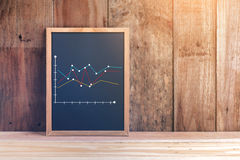 Financial graph analysis on chalkboard texture background. jpg. Financial graph analysis on chalkboard texture background and old plank wooden wall and floor royalty free stock photography