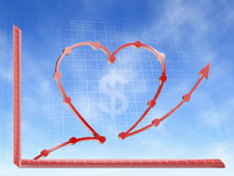 Financial graph in business heart form grow in up Stock Photography