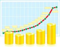 Financial graph with coins Stock Photos