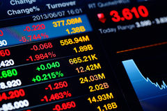 Financial graph and data Stock Image