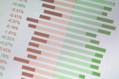 Financial graph Stock Photos