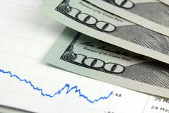 Financial graph with US currency Royalty Free Stock Photography