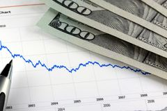 Financial graph used for accounting, analyzing or stock market trading Royalty Free Stock Photos