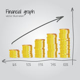 Financial graph. Vector illustration coins and up arrow Stock Photos