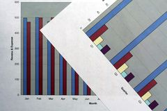 Financial Graphs. Image of two financial graphs royalty free stock image