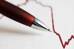 Financial graphs Stock Image