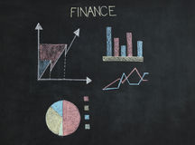 Financial graphs analysis on chalkboard Stock Photos