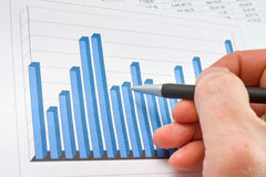Financial graphs analysis Royalty Free Stock Photo