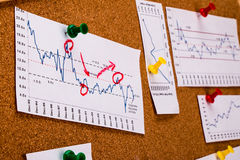 Financial graphs Royalty Free Stock Photography
