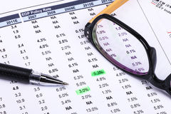 Financial graphs and charts. Financial charts and graphs on paper Stock Photo