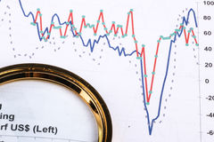 Financial graphs and charts Stock Photography