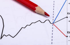 Financial graphs and charts. Financial charts and graphs on paper Royalty Free Stock Photography