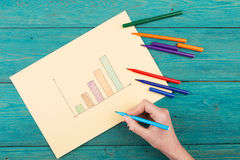 Financial graphs drawn with colored pens Royalty Free Stock Photography
