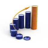 Financial growth. 3d rendered diagram of financial growth Stock Photography