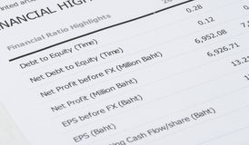 Financial highlight in annual report Royalty Free Stock Photos