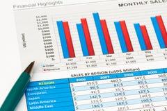 Financial highlights Royalty Free Stock Image