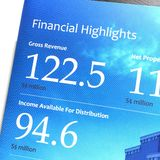 Financial Highlights Stock Photo