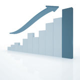 Financial histogram. The financial histogram with growth and the index Royalty Free Stock Images