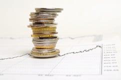 Financial-indicators. Stock Image