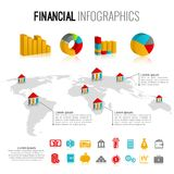 Financial infographic set Stock Photos