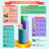 Financial infographic set. Financial and banking cartoon infographic set with loans deposits investments and payment options vector illustration Stock Photo