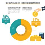 Vector Financial or investment concept Infographic design. Hand holding golden coin with circle chart diagram. Financial or investment concept Infographic Royalty Free Stock Images