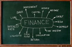 Financial literacy training Stock Image