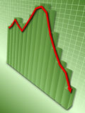 Financial Loss. Green bar graph with red arrow depicting downward trend of data symbolizing financial loss Stock Photo