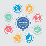 Financial management Illustration with icons. And signs Stock Images