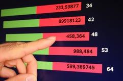 Financial market Stock Photos