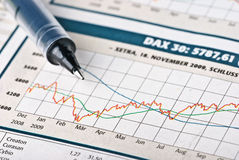 Financial market. Financial section of a newspaper; chart Royalty Free Stock Image
