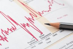 Financial market chart , gray pencil. selective focus Stock Image