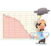 Financial market graph goes down in economy bankrupt crisis. Vector illustration display stock market goes down and a business man devastated with a grey cloud Stock Photos